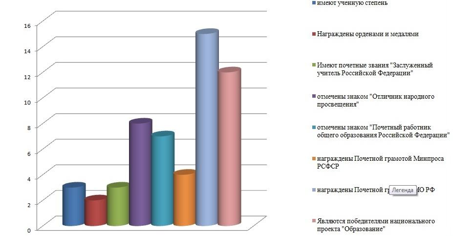 Диаграмма1.jpg