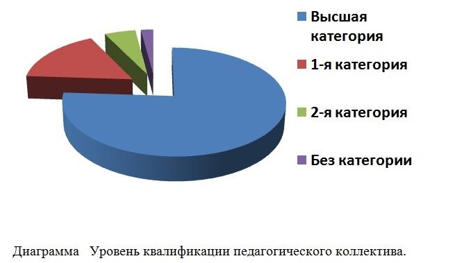 Диаграмма 2.jpg